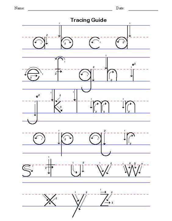 Blog post on Handwriting - Pinned by @PediaStaff – Please visit ...