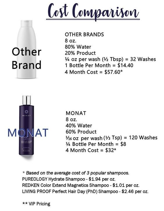 Pin On Hair Product And Styles