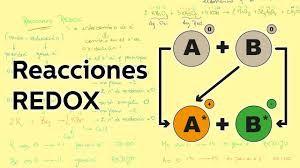reacciones de oxidación-reducción. - Búsqueda de Google