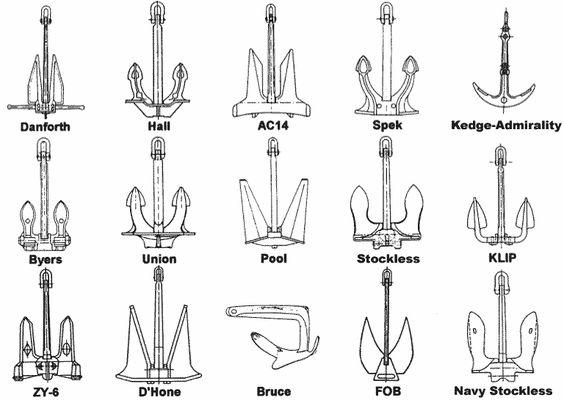 Danforth Anchor Drawing