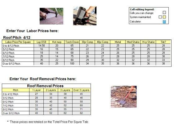 Roofing Labor Rates Per Square Di 2020