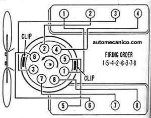 Orden de cables de bujias vocho