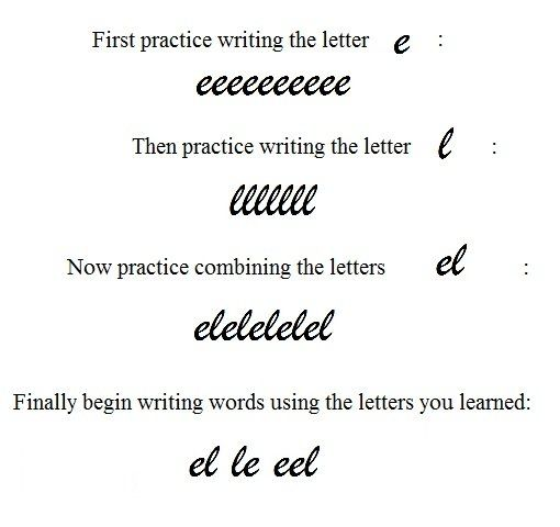 Worksheets Correct Cursive Writing Letter E writing letters e and l in cursive learn the strokes for teaching your child or improving own handwriting httpwww s