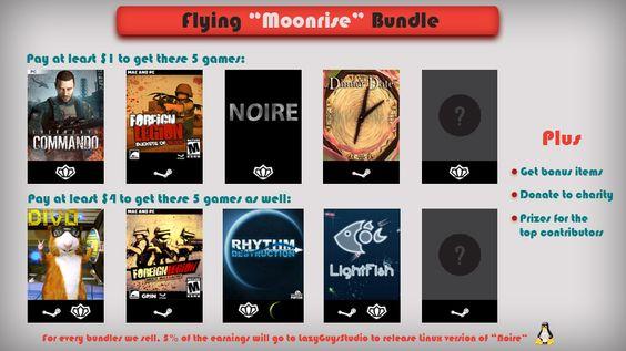 5 Steam/Desura games for $1 and 10 Steam/Desura games for $4 http://flyingbundle.com
