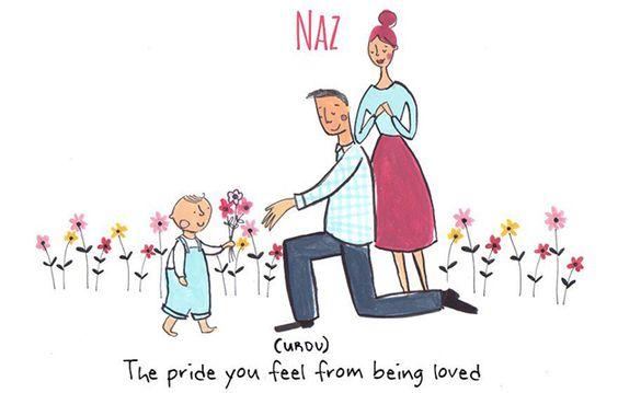 O orgulho que você sente em ser amado. (Língua: Urdu)