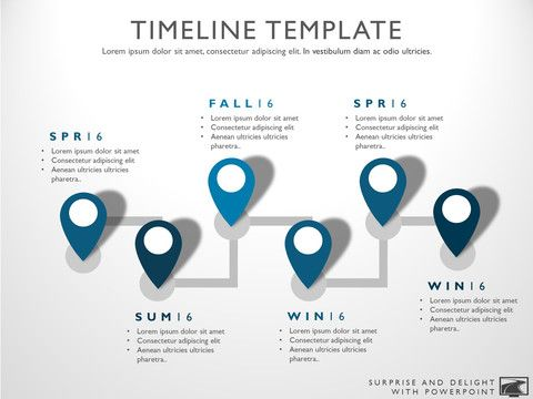 Timeline template for Powerpoint Great project management tools - sample powerpoint timeline