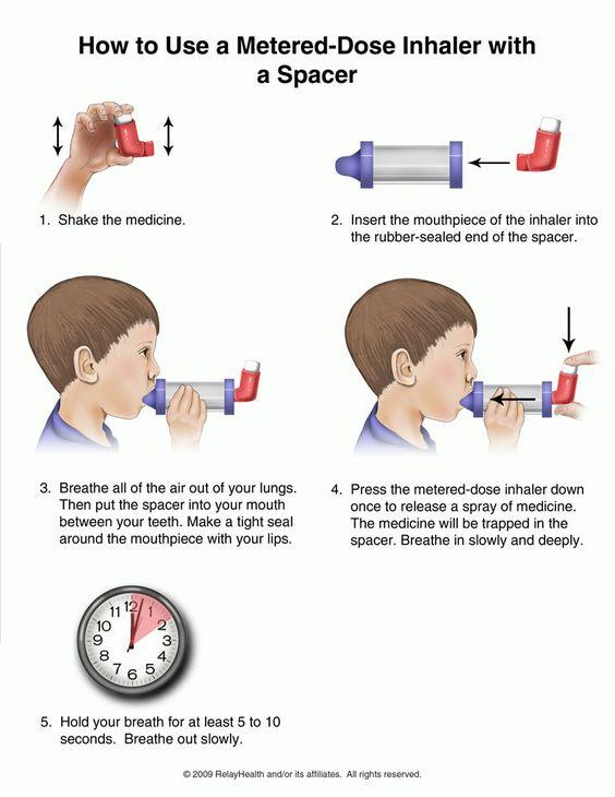 symbicort turbuhaler user instructions