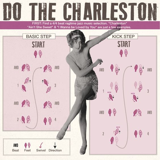 Learn The Charleston Step By Step - BuzzFeed Mobile