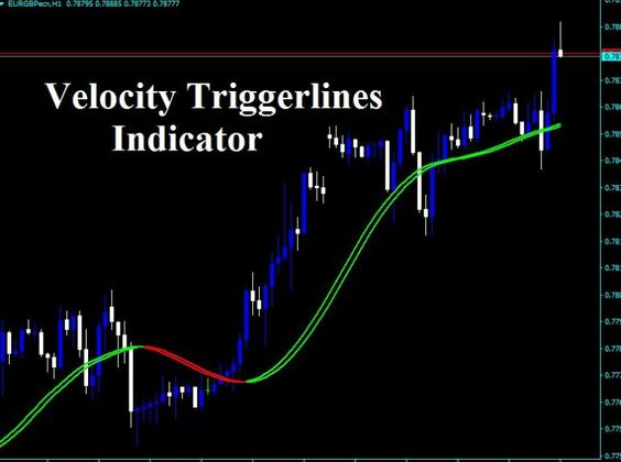 Forex Volatility Hypertrend Indicator For Mt4 Free Forex
