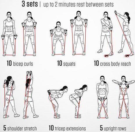 resistance band exercises for men,resistance bands exercises for beginners,resis... #bands #beginners #exercises #resis #resistance