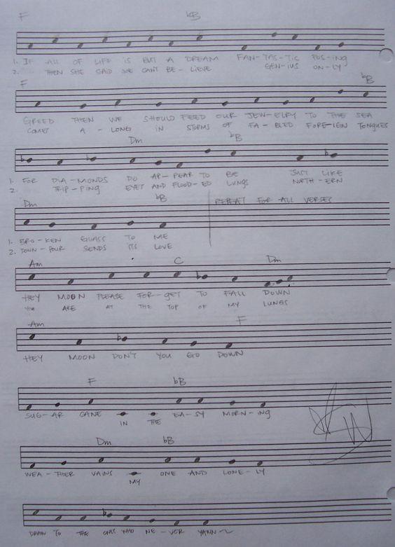 Northern Downpour Sheet Music Heartpulsar