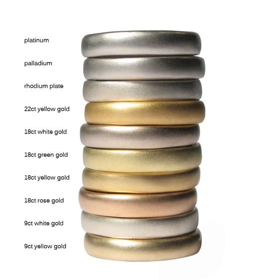 the variety of color in metal for jewelry reference