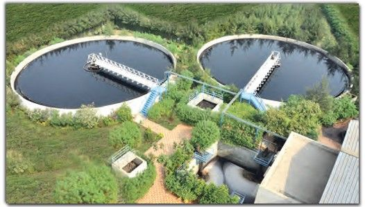 What Is Effluent Disposal Sewage Treatment Plant Sewage Treatment Types Of Soil