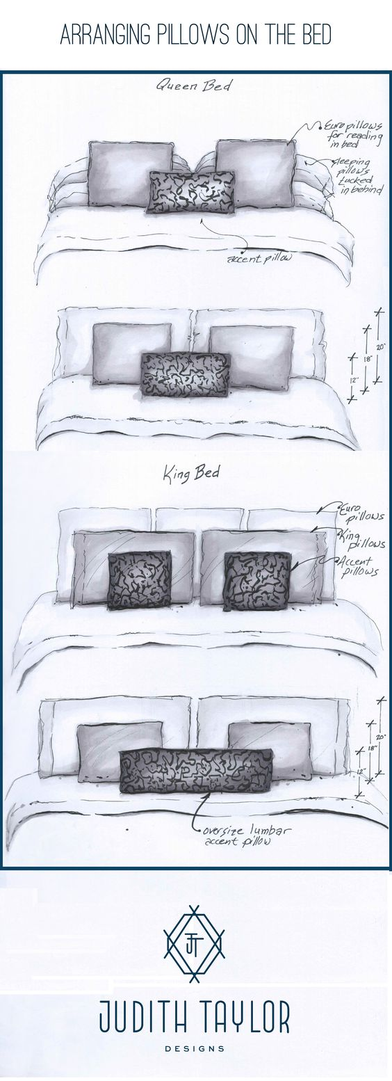 Arrangement and sizing for pillows on Queen and King bed. www.judithtaylordesigns.com Judith ...
