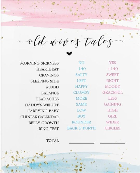Watercolor Gender Reveal Old Wives Tales Sign Zazzle Com Gender Reveal Games Baby Reveal Party Gender Reveal