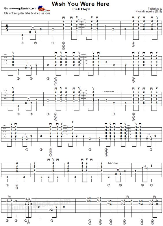 Guitar guitar tablature wish you were here : Pinterest • The world's catalog of ideas