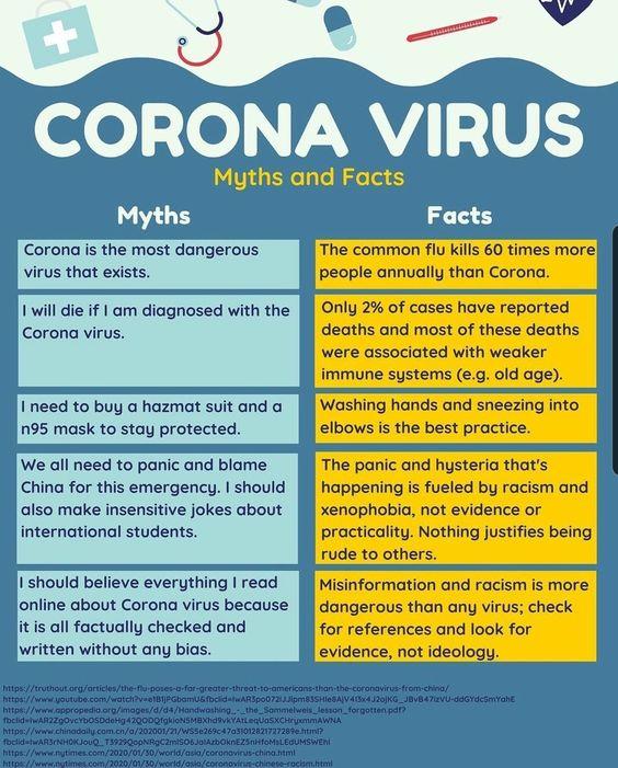 CORONAVIRUS HYPE RECHTSTREEKS UIT HET CDC-GRIEP-PLAYBOOK