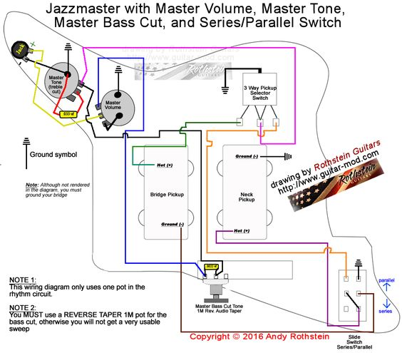 fender jaguar guitar wiring diagram hecho wiring diagram landor 2004  pontiac grand prix radio wiring diagram