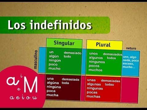 This blog has a TON of stuff.  Videos, exercizes, accents, spelling, stories  El determinante - Hablando de todo un mucho. Weblog de Lengua y Literatura