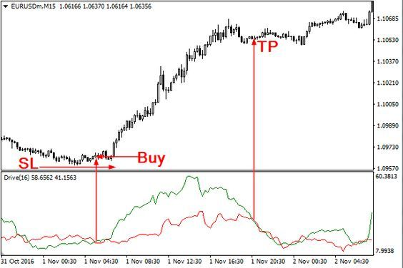 This Picture Is Presenting Ichimoku Kinko Hyo Charts 1 Secret To