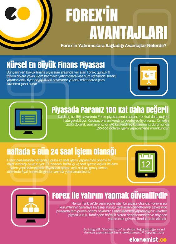 Forex Piyasasının Avantajları İnfografik