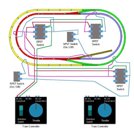 For Ho Train Layout Wiring Diagrams - Wiring Diagram
