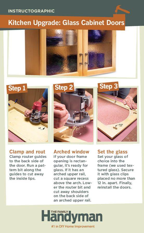 kuchenschranke diy : DIY Tutorial: How to Convert Wood Cabinet Doors to Glass Panels ...
