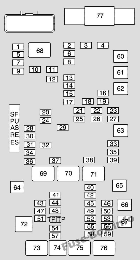 Under Hood Fuse Box Diagram Chevrolet Express 2008 2009 Chevy Express Fuse Box Fuses