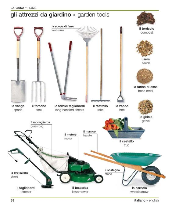 Learning italian italian and italian garden on pinterest for Gardening tools list and their uses