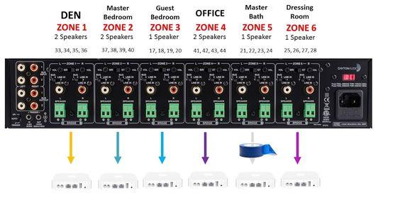 Expanding your Home Zoned Audio System #smarthomes #hgtv #DIY @netgear @tnbld @Dayton_Audio @joshtempletv http://tipstrickscentral.blogspot.com/2016/08/expanding-your-home-zoned-audio-system.html