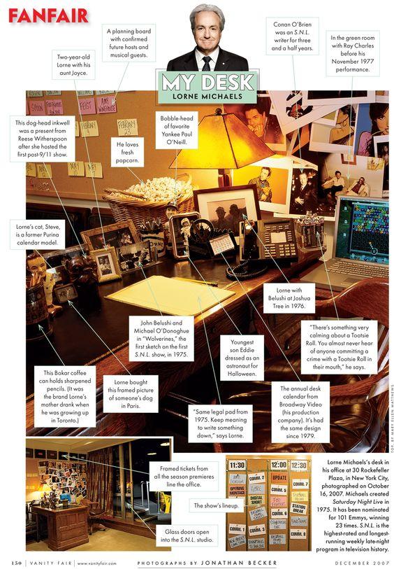 Lorne Michael's Office. (Creator of Saturday Night Live)