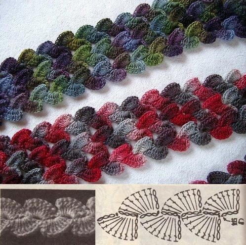 Magia crosetei: Diagrame croseta: Crocheting Ideas, Crochet Chart, Crochet Stitches, Knitting Crochet Ideas, Crochet Patterns, Crochet Knit Scarfs Shawls, Crochetstitch, Crochet Scarfs, Crochet Knitting Ideas