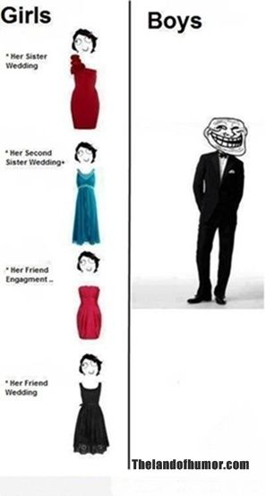 The ties change