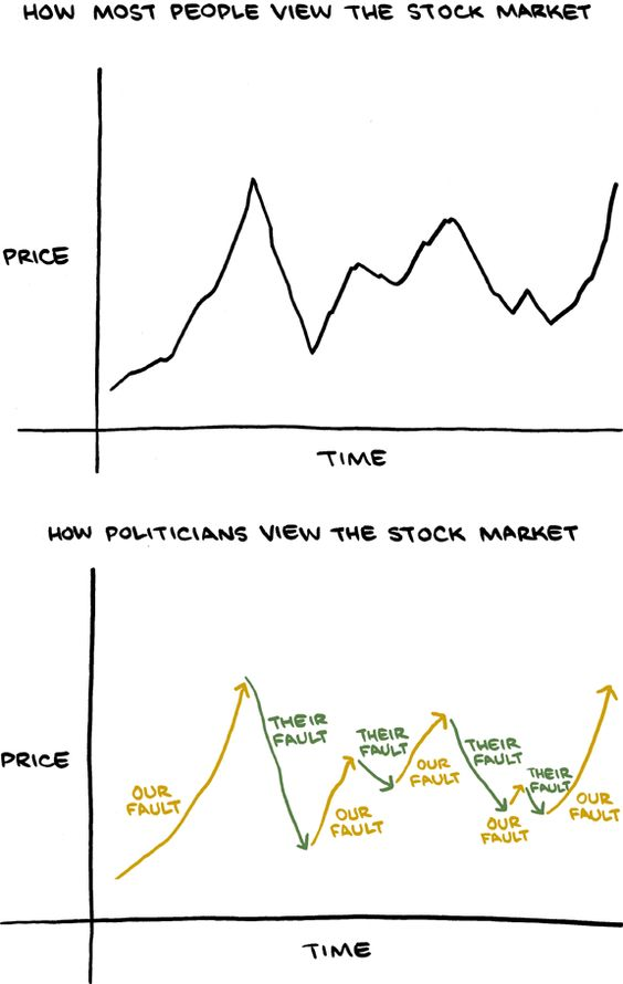 How politicians view the stock market...: