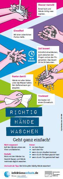 Abbildung Aufkleber Richtig Hande Waschen Gross Fur Grundschulen Richtig Waschen Grundschule Wasche