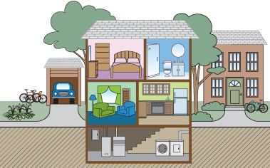 Tips to green every room in your home (energy efficient appliances, eco-friendly cleaning supplies and, of course, building or remodeling with recycled content building materials).