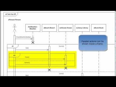 uml 22 tutorial sequence diagrams with visio 2010 quick start with sequence diagrams and the various features using visio 2010 and free uml 2 - Visio 2010 Uml Sequence Diagram