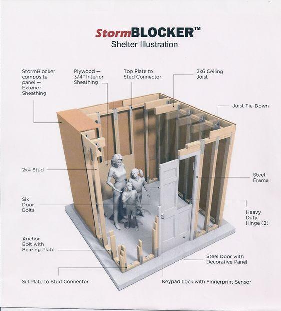 Hurricane Shelter Plans : Storm shelter safe room this design needs more