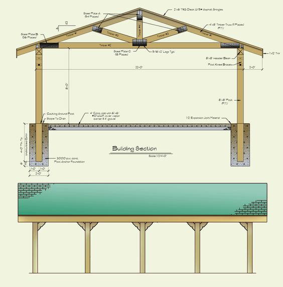 22x30 picnic shelter also idea for shoring up barn rafters for Free metal building house plans