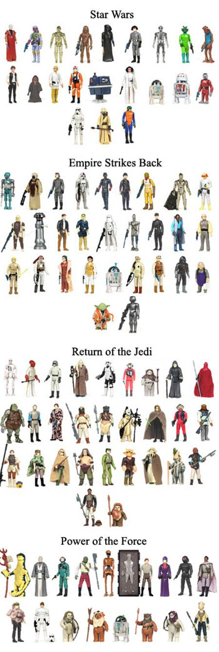 Star Wars Figures. My brother had most of these. Then one day they were gone. He decided to bury them in our backyard and all over the neighborhood.