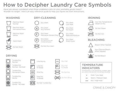 Laundry Care Codes Chart Laundry Care Symbols Laundry Symbols