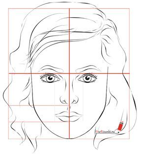 Kak Narisovat Portret Karandashom Poetapno Portret Risovanie Portretov Risovat