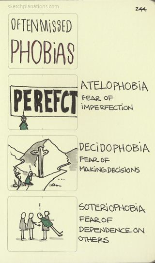 I have to write a research paper and i want to do it on phobias..i think ?