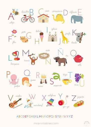 English, French and Spanish Alphabet Printable Poster - Póster imprimible del abecedario en inglés, francés y español