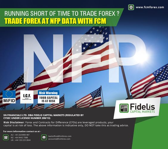 Commodity brokers, Futures brokers, Commodities trading, Futures trading in