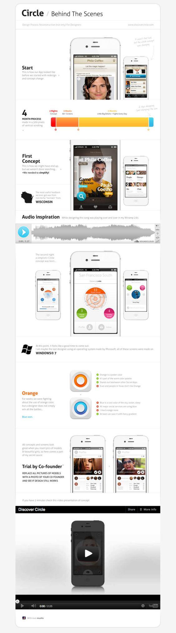 Circle 1.0 / Design Reconstruction on #Behance #Mobile #UI #app