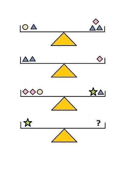 Rompicapo Rompicapo matematico: la bilancia | Quesito