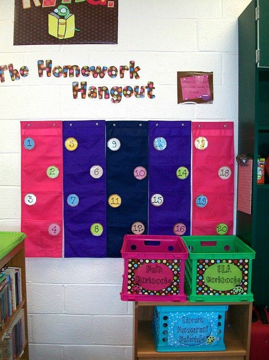 Examples of kids missing activities because of homework?