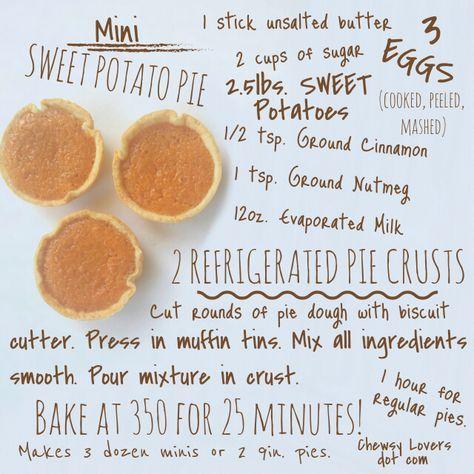 Traditional Thanksgiving Menu -- Mini Sweet Potato Pies via @chewsylovers