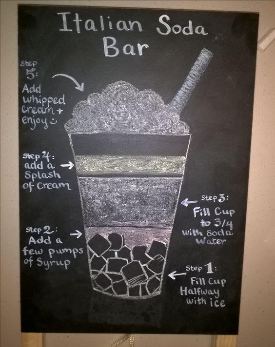 Italian Soda Bar Chalkboard I did for my friends wedding reception ❤  Artist Credit: Valerie Johnston R.